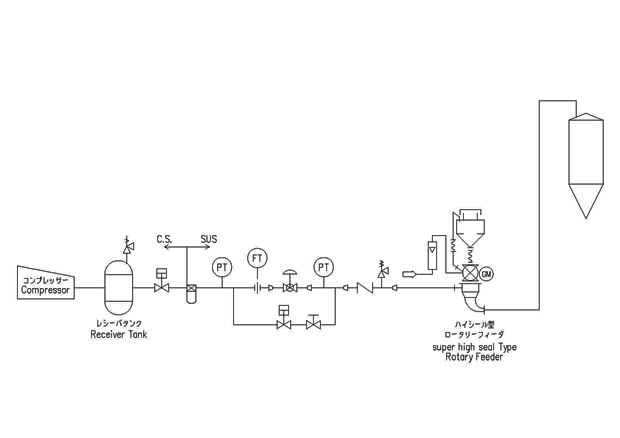 Design Of Dense Phase Pneumatic Conveying System